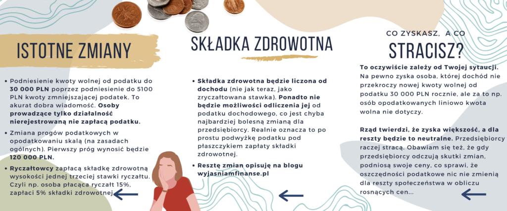 polski ład składka zdrowotna